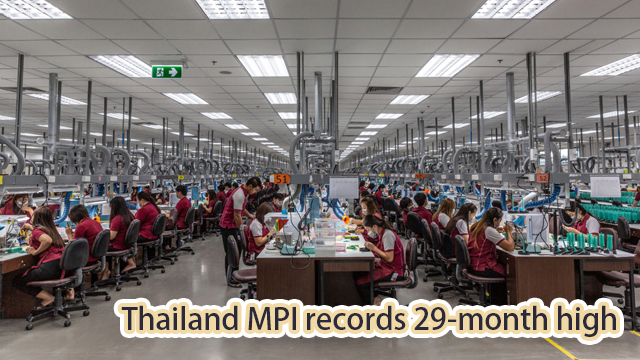 MPI records 29-month high