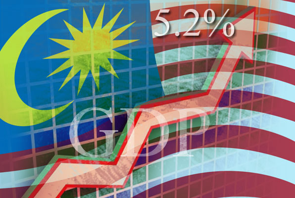 economic malaysia essay On 26 september2018, adli amirullah, coordinator of the economic and business unit, institute for democracy and economic affairs (ideas), alan chung, executive director of indirect tax & gst, grant thornton malaysia spoke with bfm on sst.