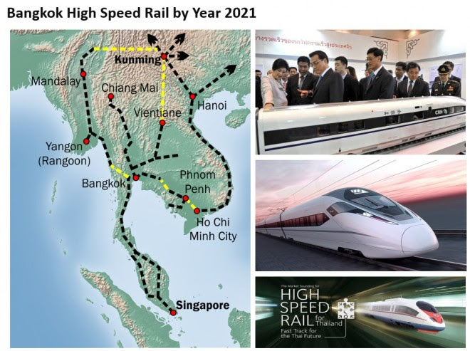 High speed rail bangkok