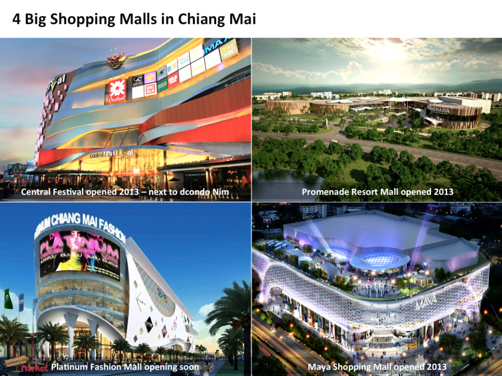 shopping mall chiang mai