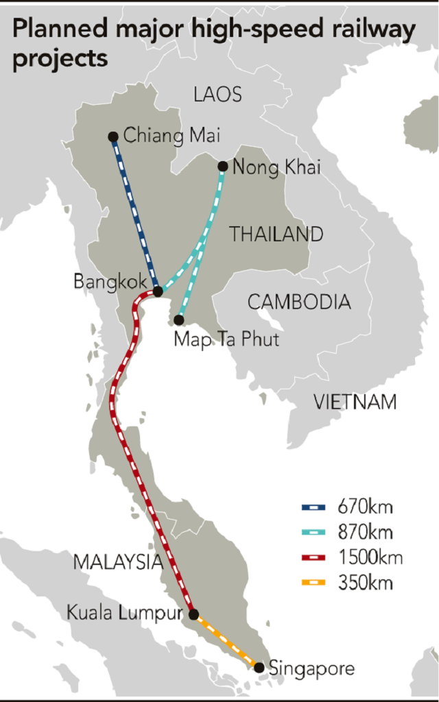 China and Japan set for Thailand Malaysia highspeed railway fight