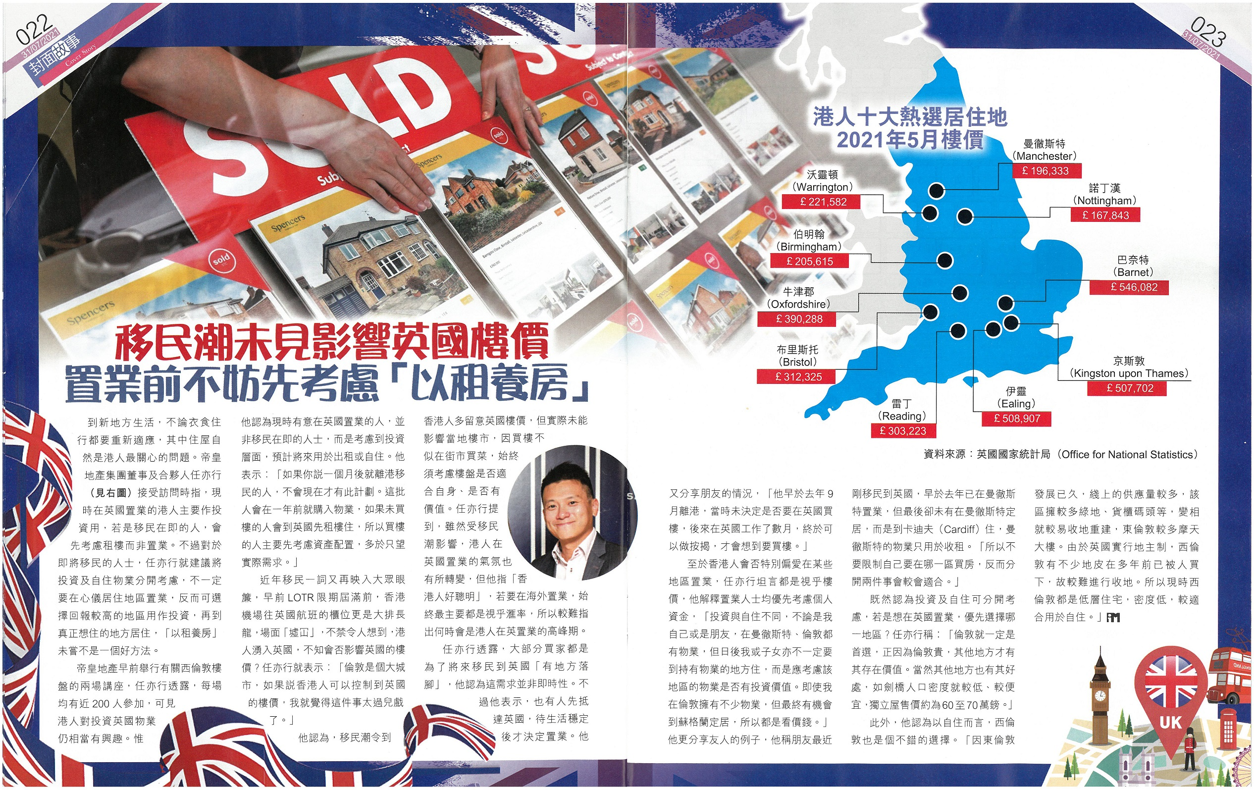 IMoney Interview Mr. Ivan Yim on UK Property Market Trends and Insights