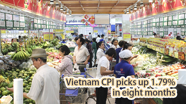 CPI picks up 1.79 percent in eight months